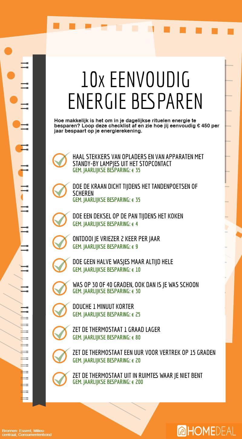 10 tips voor energie besparen